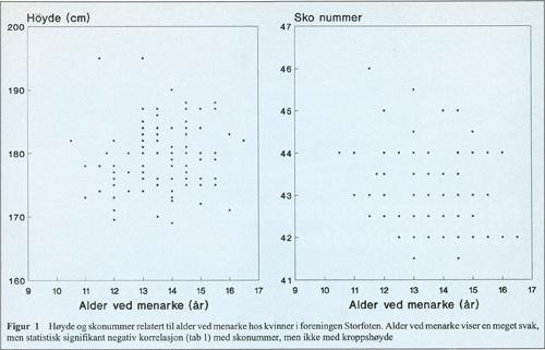 bbea9e67 Å være på god fot | Tidsskrift for Den norske legeforening